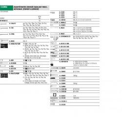 Assortimento utensili base per mecc. aeronaut. (motori a pistoni) - 13200a - Peso kg 15